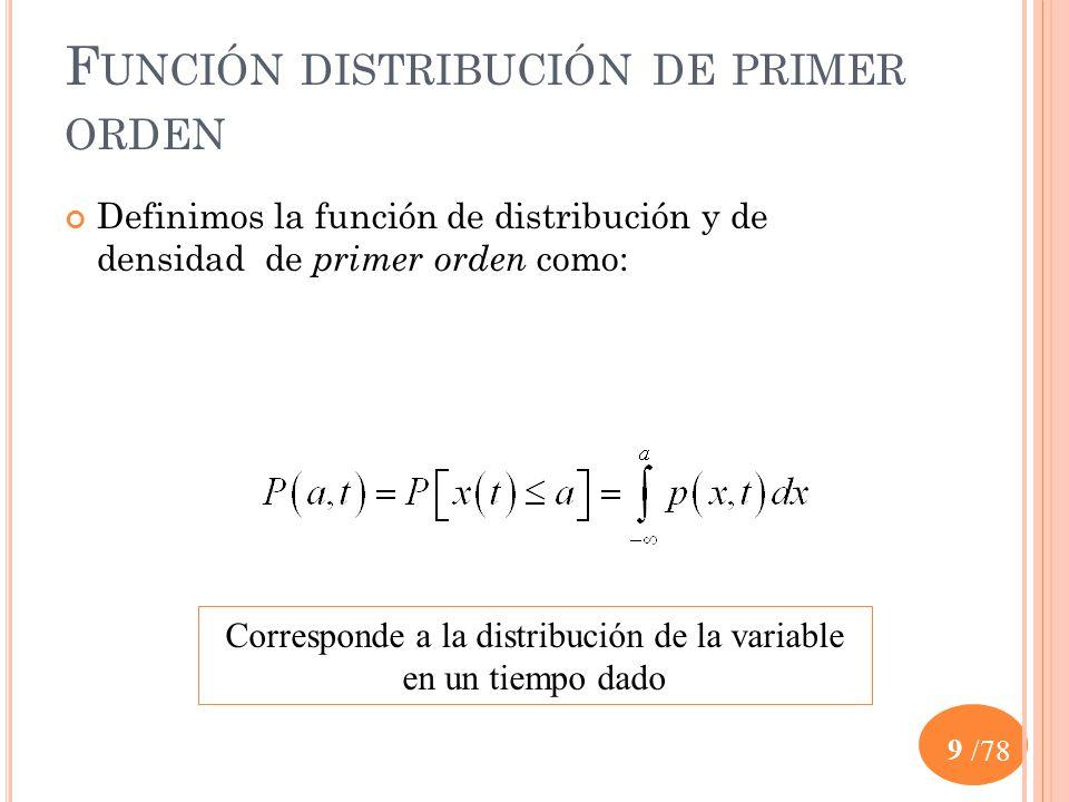 Función distribución de primer orden