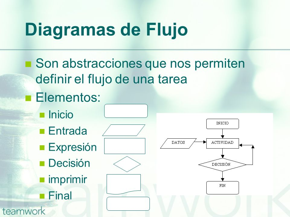 Diagramas de Flujo Son abstracciones que nos permiten definir el flujo de una tarea. Elementos: Inicio.