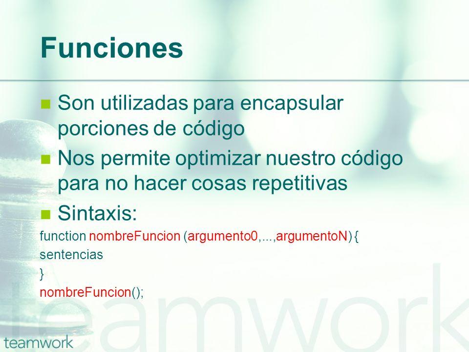 Funciones Son utilizadas para encapsular porciones de código