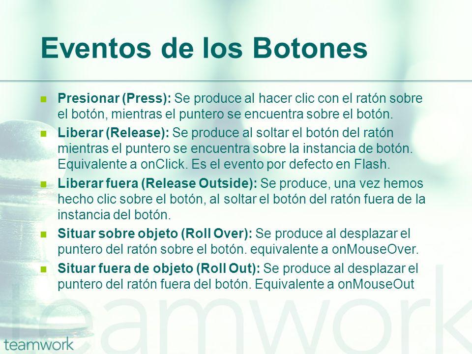 Eventos de los BotonesPresionar (Press): Se produce al hacer clic con el ratón sobre el botón, mientras el puntero se encuentra sobre el botón.