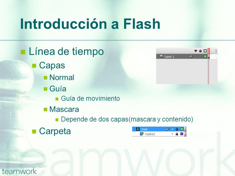 Introducción a Flash Línea de tiempo Capas Carpeta Normal Guía Mascara