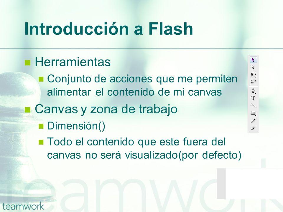 Introducción a Flash Herramientas Canvas y zona de trabajo