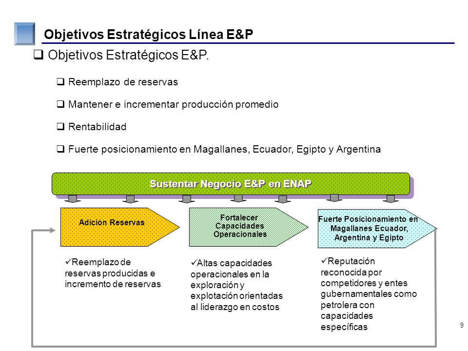 ENAP en Ecuador INTRACAMPOS PBH + MDC: 150 km2 Intracampos: 300 km2