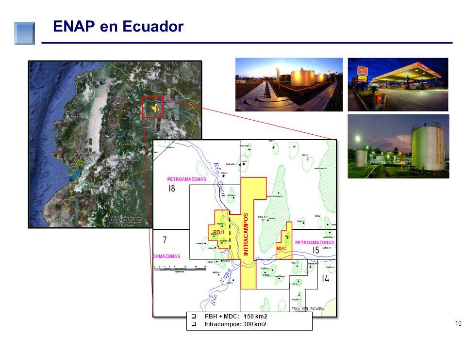 ENAP en Ecuador