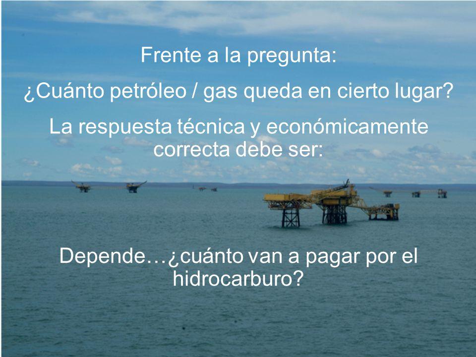 Precios de gas de referencia en el Cono Sur