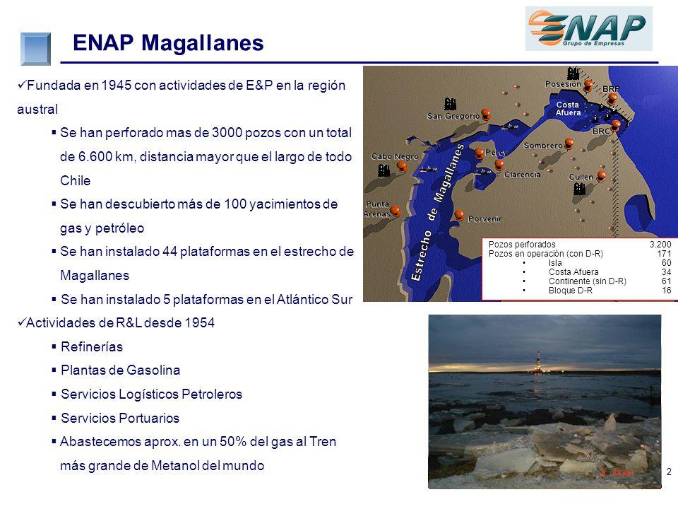 Producción diaria de petróleo y gas en Magallanes