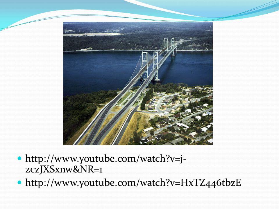 http://www.youtube.com/watch v=j-zczJXSxnw&NR=1 http://www.youtube.com/watch v=HxTZ446tbzE