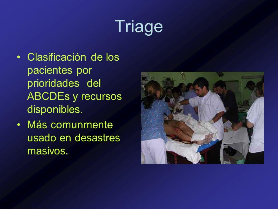 TriageClasificación de los pacientes por prioridades del ABCDEs y recursos disponibles.