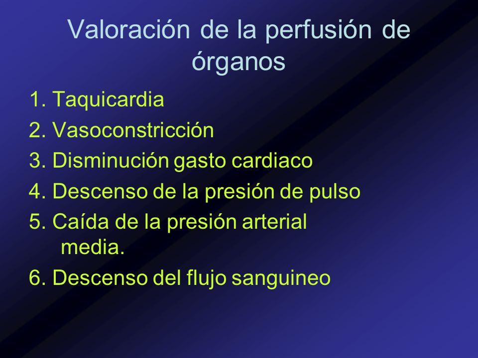 Valoración de la perfusión de órganos
