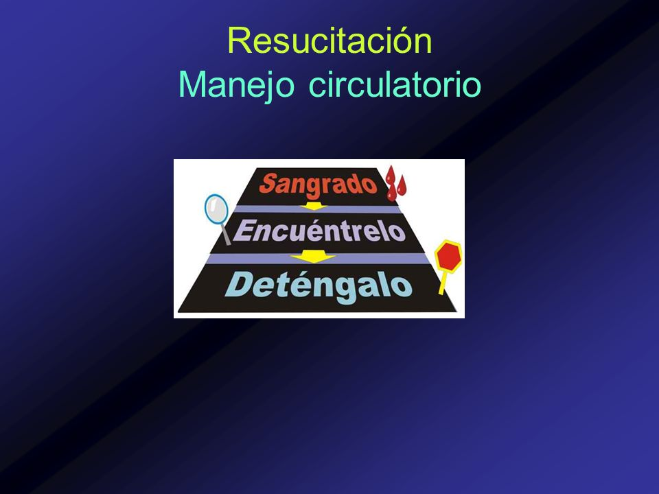 Resucitación Manejo circulatorio