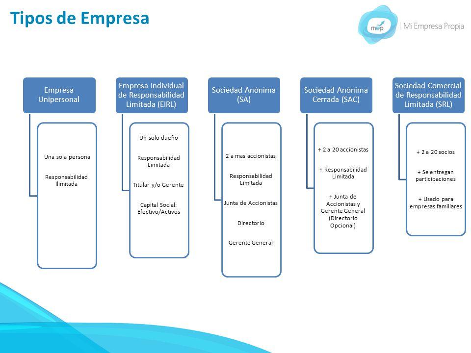 Tipos de Empresa Empresa Unipersonal