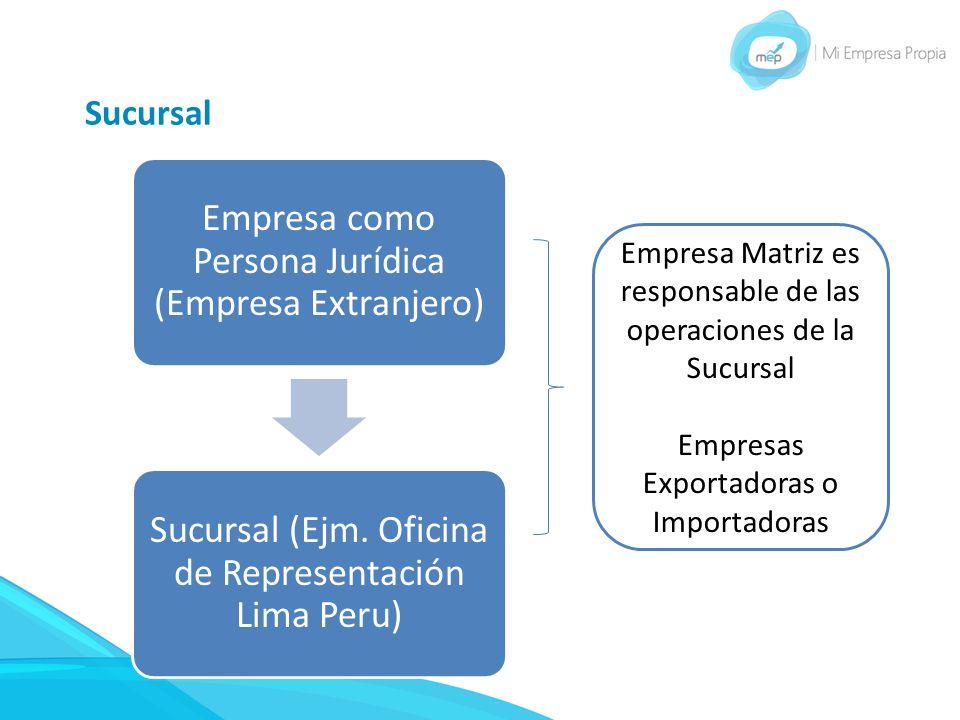 Sucursal Empresa como Persona Jurídica (Empresa Extranjero) Sucursal (Ejm. Oficina de Representación Lima Peru)
