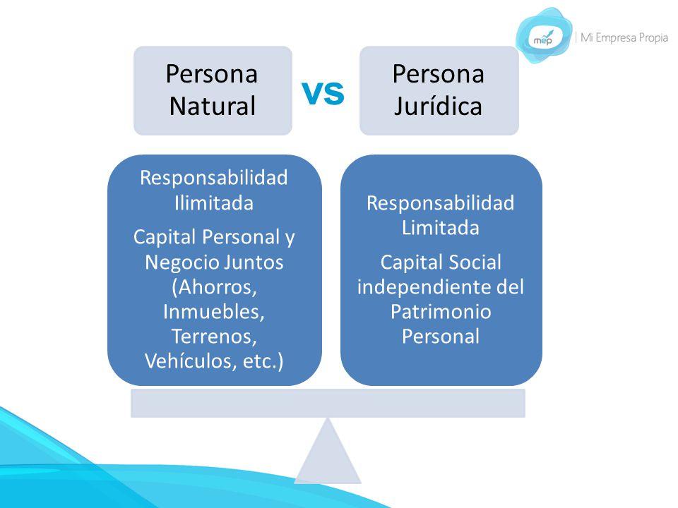 vs Persona Natural Persona Jurídica Responsabilidad Ilimitada
