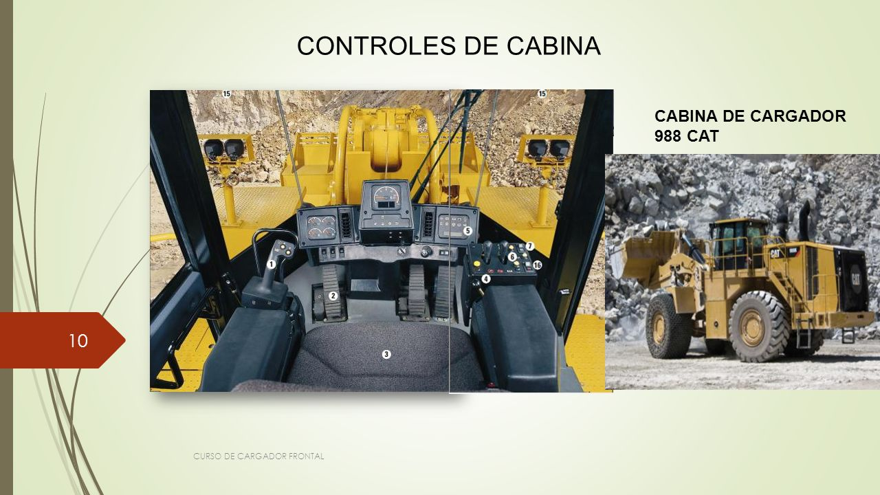 CONTROLES DE CABINA CABINA DE CARGADOR 988 CAT