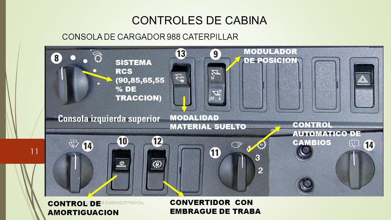 CONTROLES DE CABINA CONSOLA DE CARGADOR 988 CATERPILLAR