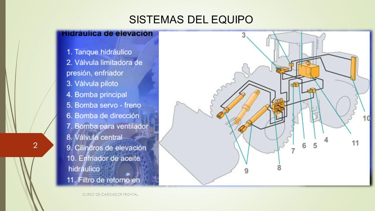 SISTEMAS DEL EQUIPO CURSO DE CARGADOR FRONTAL
