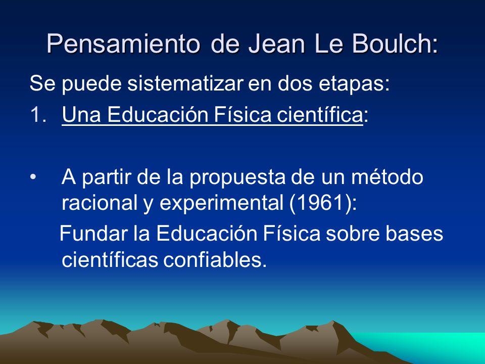 Pensamiento de Jean Le Boulch: