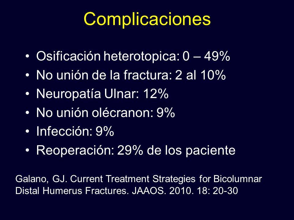 Complicaciones Osificación heterotopica: 0 – 49%