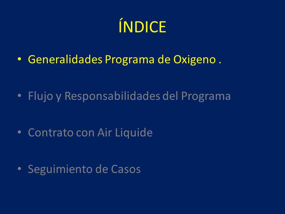 ÍNDICE Generalidades Programa de Oxigeno .