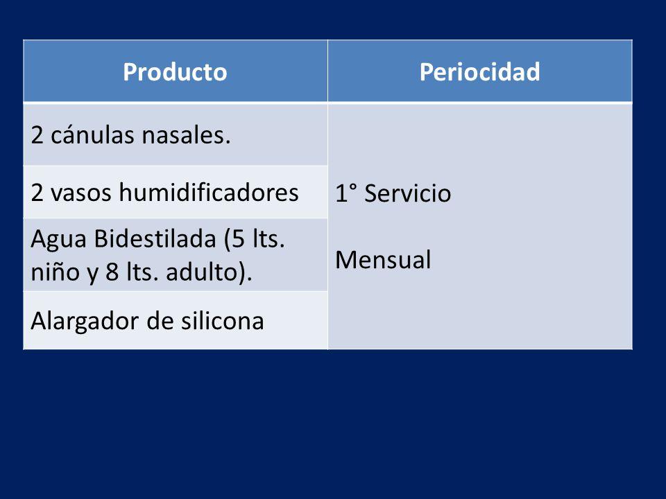 Producto Periocidad. 2 cánulas nasales. 1° Servicio. Mensual. 2 vasos humidificadores. Agua Bidestilada (5 lts. niño y 8 lts. adulto).