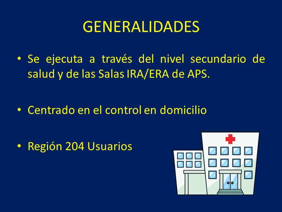 GENERALIDADES Se ejecuta a través del nivel secundario de salud y de las Salas IRA/ERA de APS. Centrado en el control en domicilio.