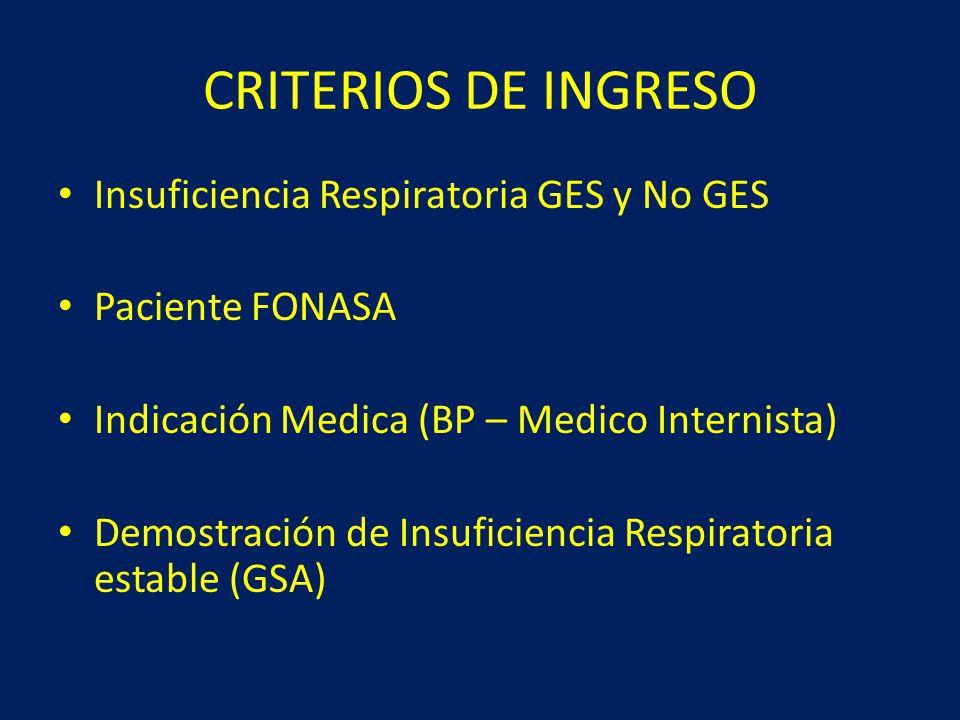 CRITERIOS DE INGRESO Insuficiencia Respiratoria GES y No GES