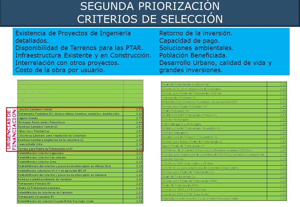 URGENCIAS DE FINANCIACION