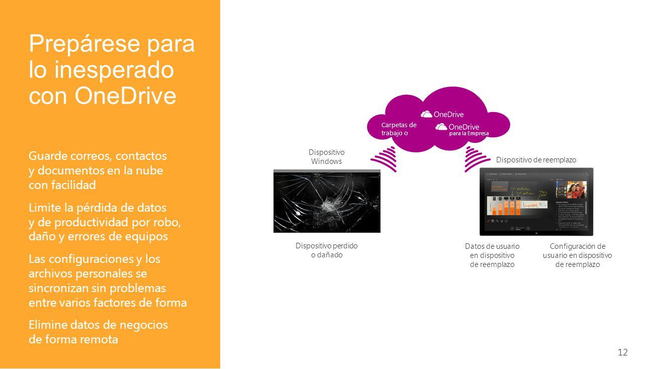 Prepárese para lo inesperado con OneDrive