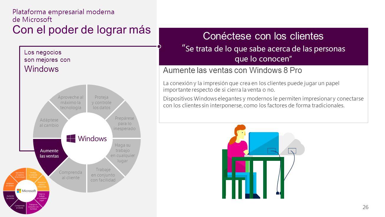 Plataforma empresarial moderna de Microsoft Con el poder de lograr más