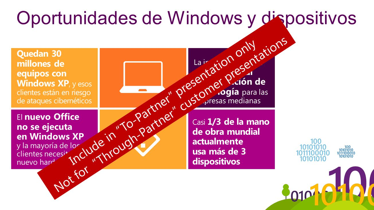 Oportunidades de Windows y dispositivos
