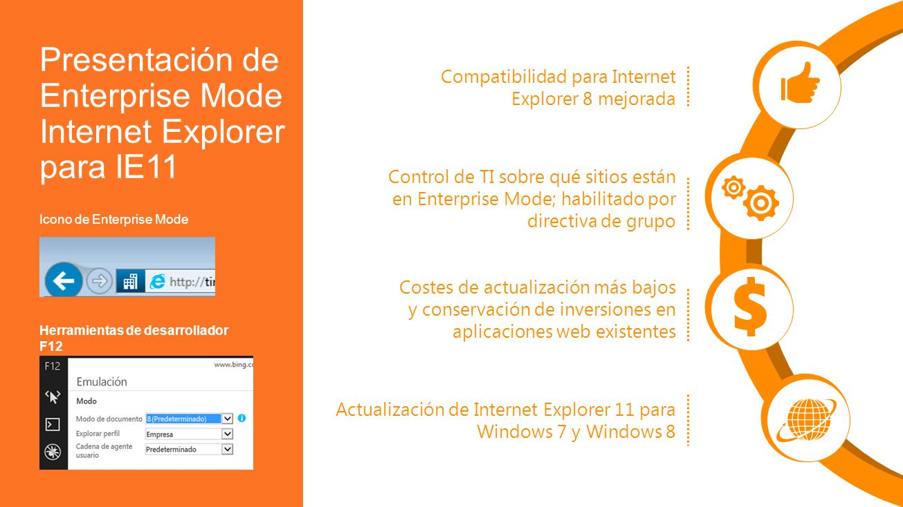 Presentación de Enterprise Mode Internet Explorer para IE11