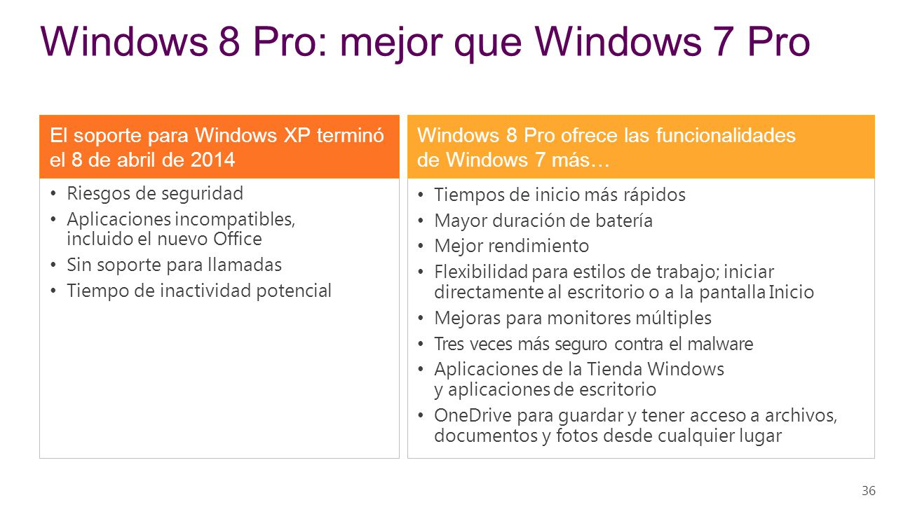 Windows 8 Pro: mejor que Windows 7 Pro
