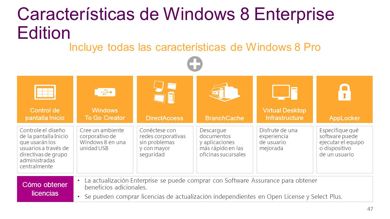 Características de Windows 8 Enterprise Edition