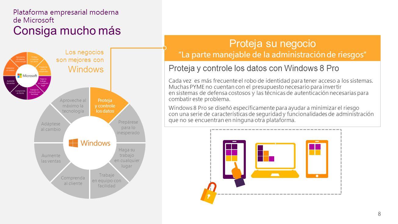 Plataforma empresarial moderna de Microsoft Consiga mucho más