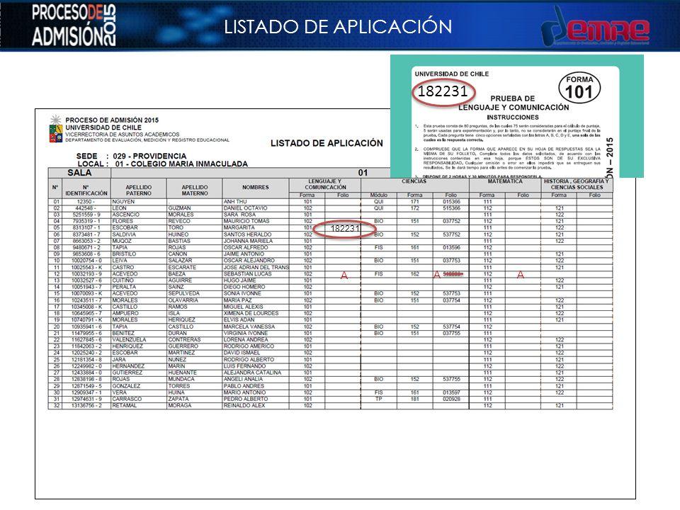 LISTADO DE APLICACIÓN 182231 182231 A A A