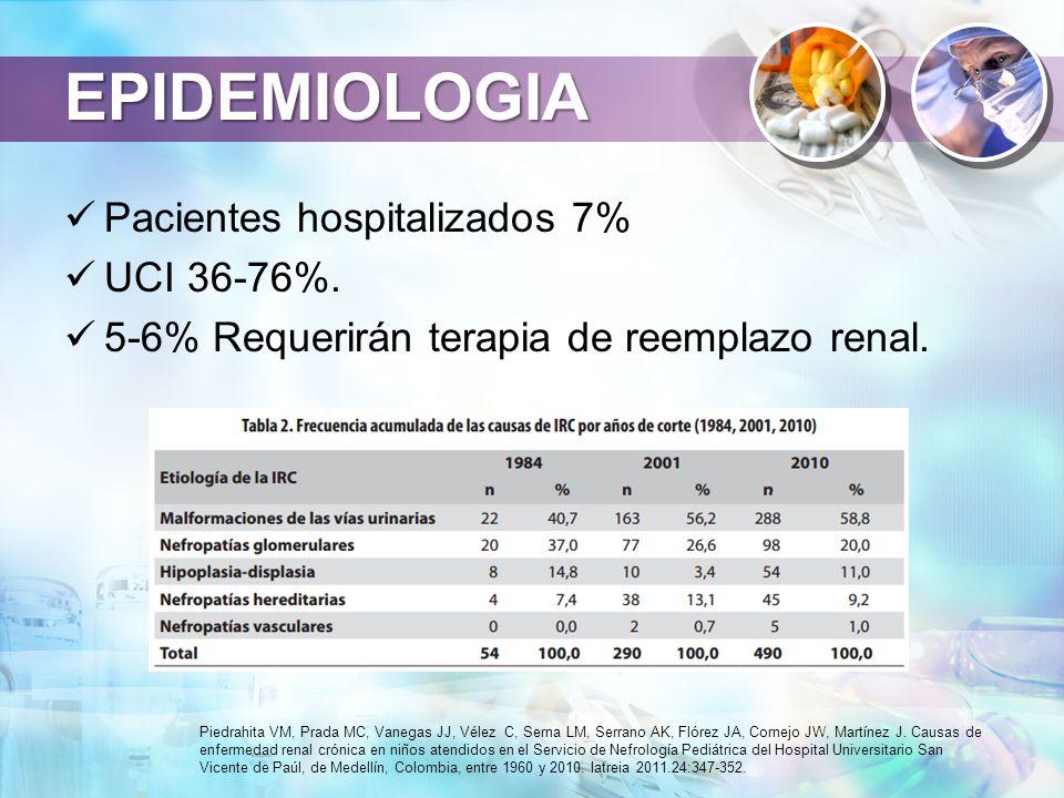 EPIDEMIOLOGIA Pacientes hospitalizados 7% UCI 36-76%.