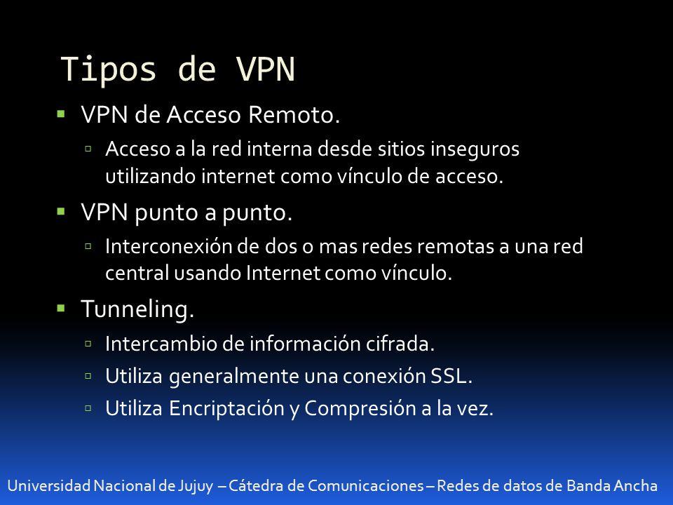 Tipos de VPN VPN de Acceso Remoto. VPN punto a punto. Tunneling.