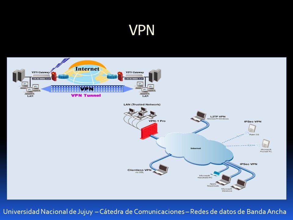 VPN Universidad Nacional de Jujuy – Cátedra de Comunicaciones – Redes de datos de Banda Ancha