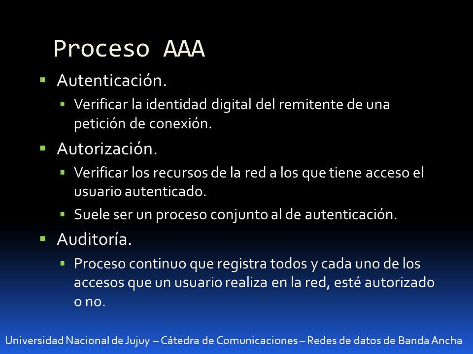 Proceso AAA Autenticación. Autorización. Auditoría.