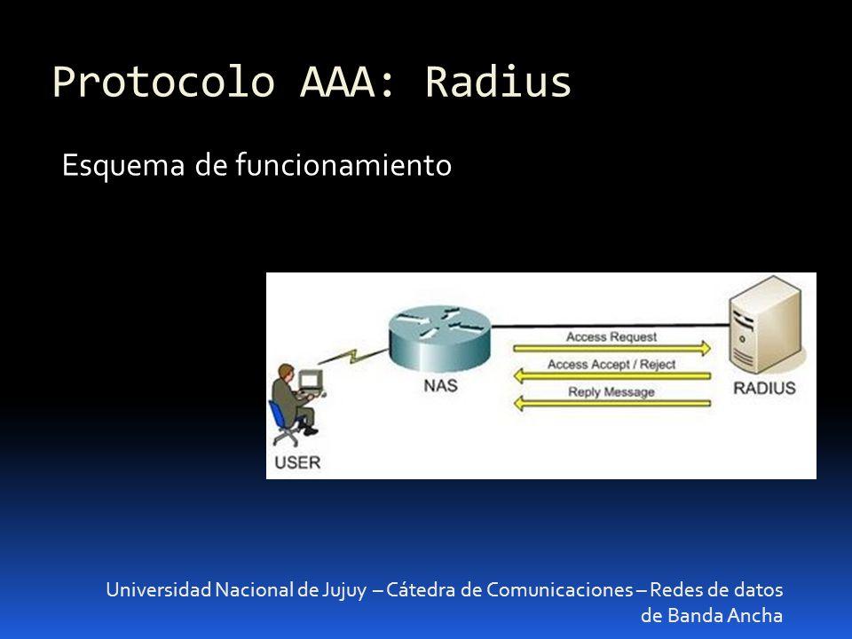 Protocolo AAA: Radius Esquema de funcionamiento