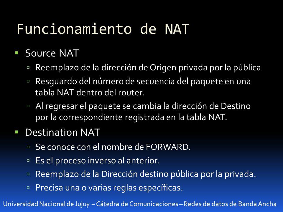 Funcionamiento de NAT Source NAT Destination NAT