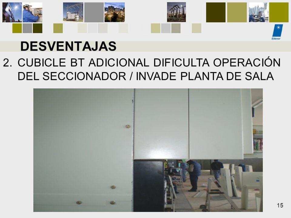 DESVENTAJAS CUBICLE BT ADICIONAL DIFICULTA OPERACIÓN DEL SECCIONADOR / INVADE PLANTA DE SALA 15
