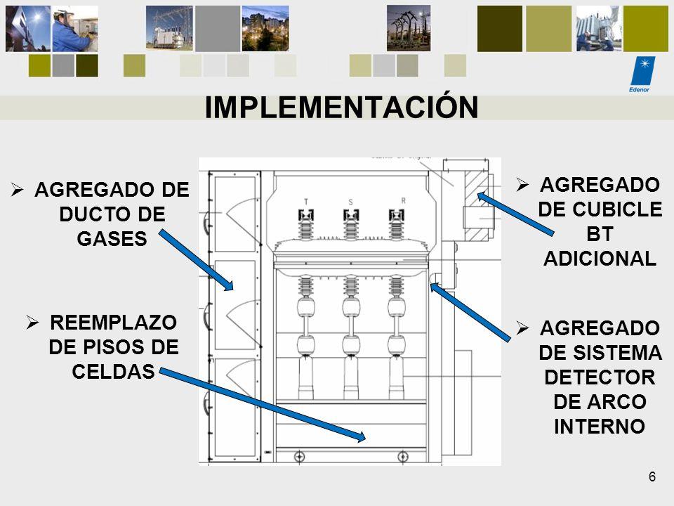 AGREGADO DE CUBICLE BT ADICIONAL AGREGADO DE DUCTO DE GASES