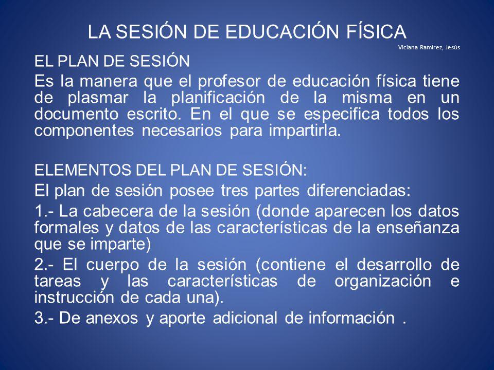 LA SESIÓN DE EDUCACIÓN FÍSICA
