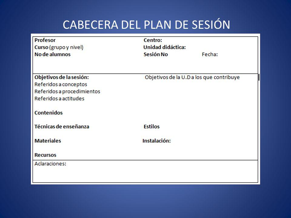 CABECERA DEL PLAN DE SESIÓN