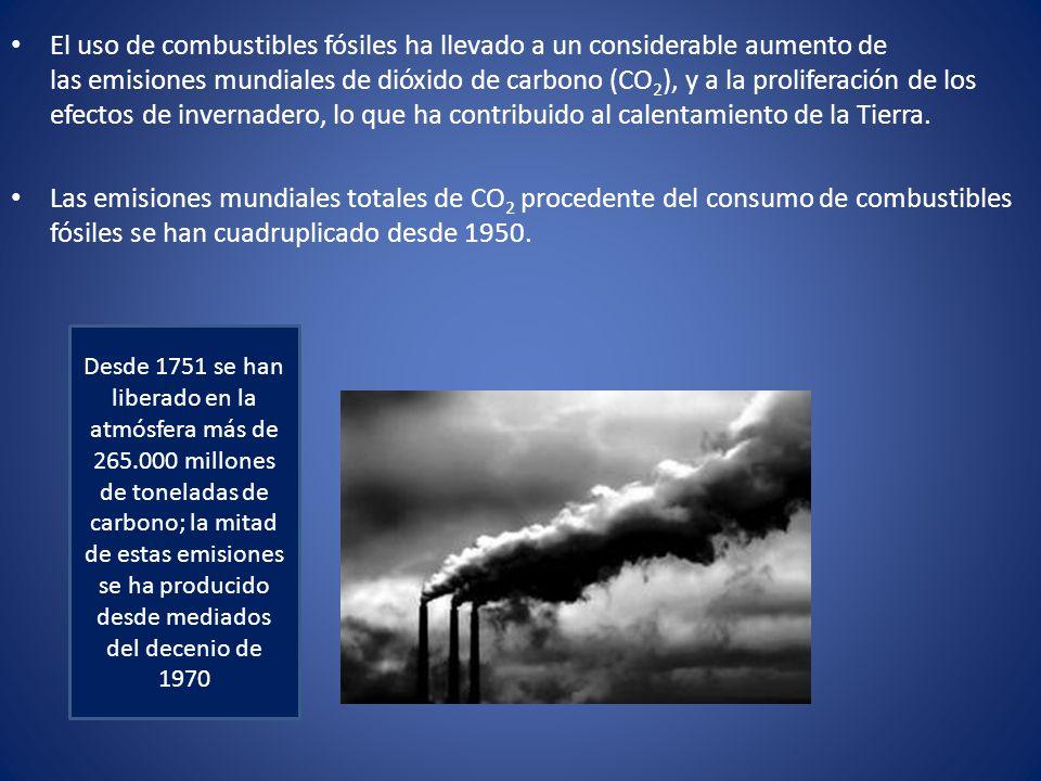 El uso de combustibles fósiles ha llevado a un considerable aumento de las emisiones mundiales de dióxido de carbono (CO2), y a la proliferación de los efectos de invernadero, lo que ha contribuido al calentamiento de la Tierra.