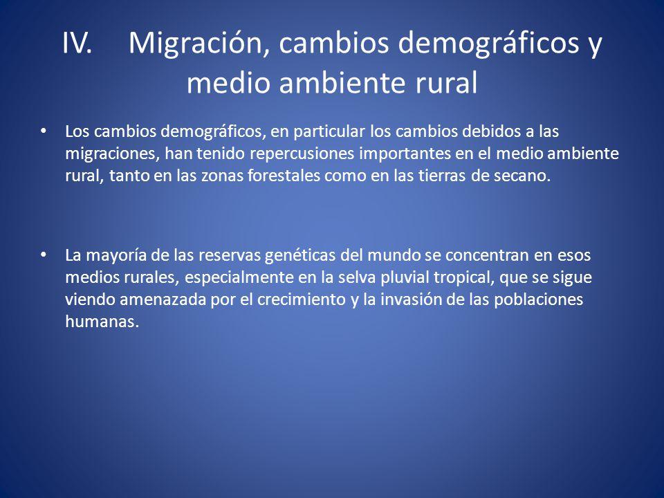 IV. Migración, cambios demográficos y medio ambiente rural