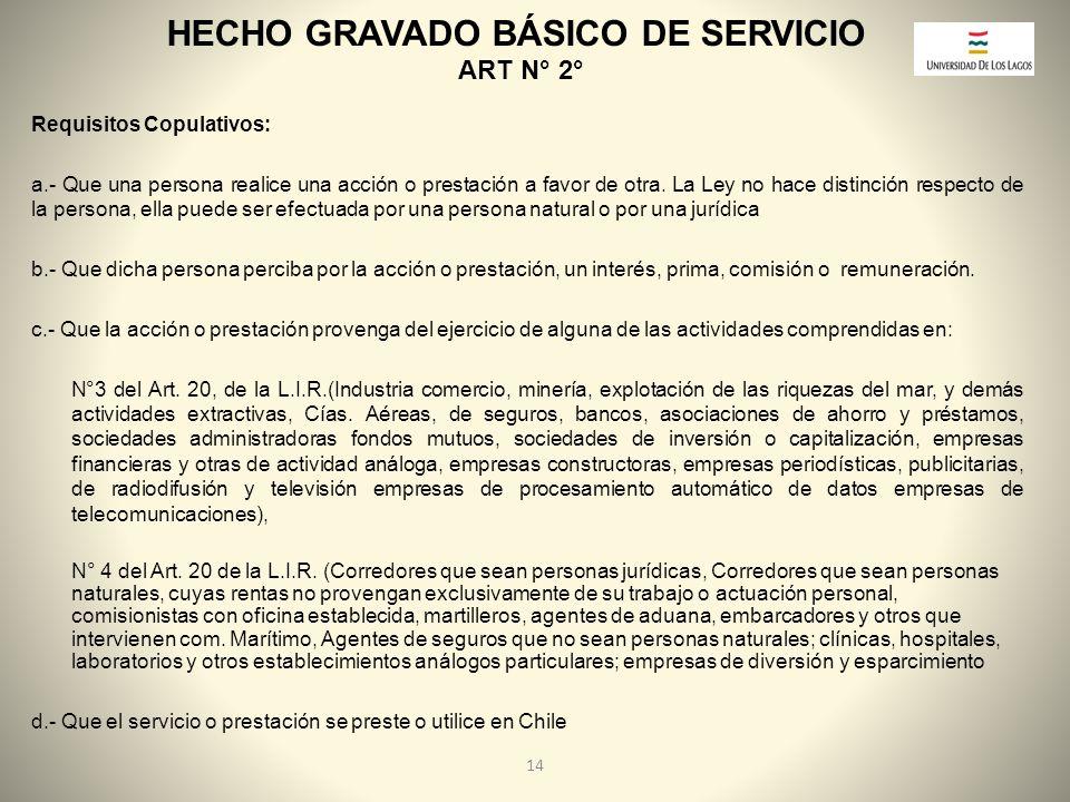HECHO GRAVADO BÁSICO DE SERVICIO