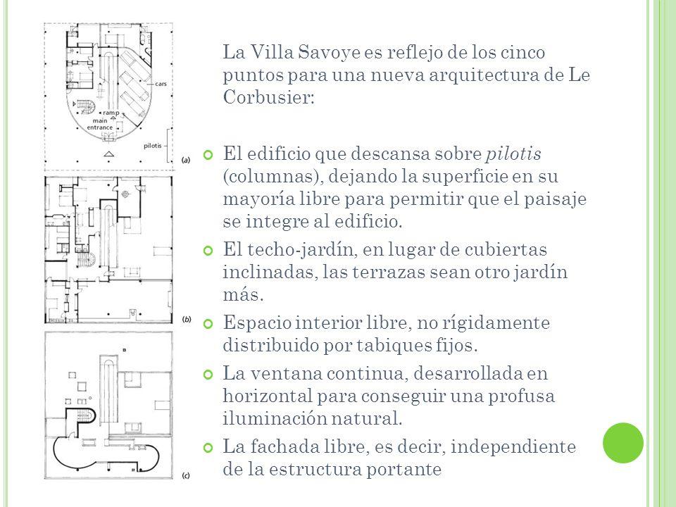 La Villa Savoye es reflejo de los cinco puntos para una nueva arquitectura de Le Corbusier: