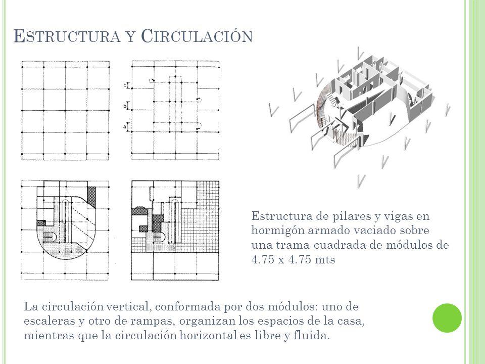 Estructura y Circulación